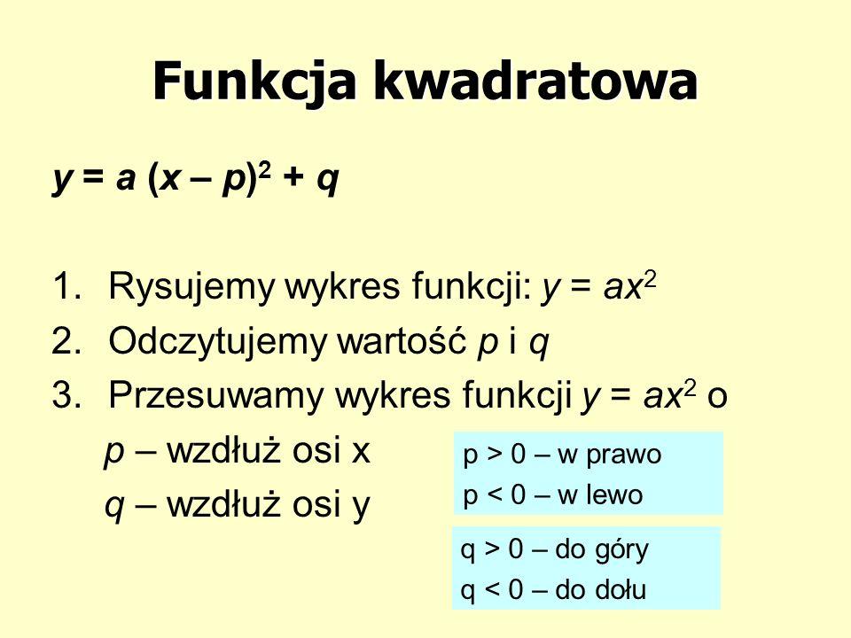 Funkcja kwadratowa y = a (x – p) 2 + q 1.Rysujemy wykres funkcji: y = ax 2 2.Odczytujemy wartość p i q 3.Przesuwamy wykres funkcji y = ax 2 o p – wzdł