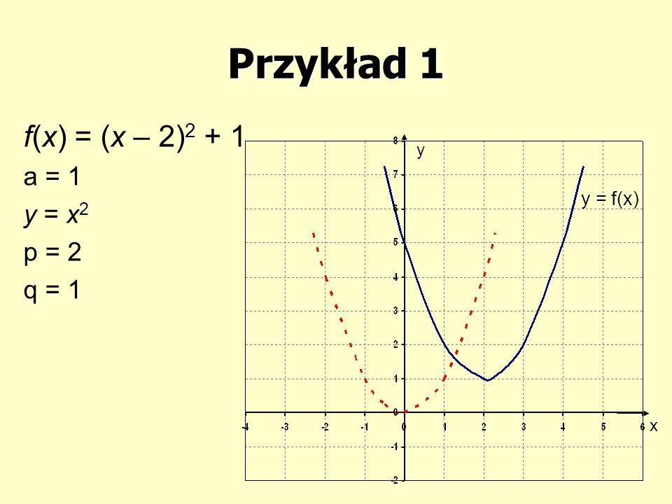 Przykład 1 f(x) = (x – 2) 2 + 1 a = 1 y = x 2 p = 2 q = 1 y = f(x) x y