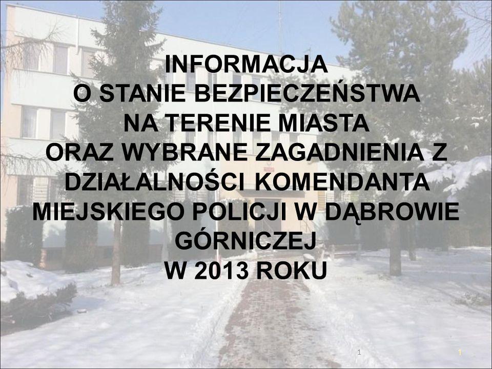 12 Zestawienie wybranych zdarzeń drogowych na terenie KMP Dąbrowa Górnicza – 2/4 2011 r.2012 r.2013 r.
