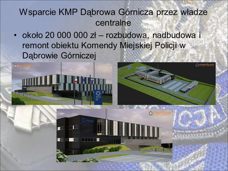 21 Wsparcie KMP Dąbrowa Górnicza przez władze centralne 21 około 20 000 000 zł – rozbudowa, nadbudowa i remont obiektu Komendy Miejskiej Policji w Dąbrowie Górniczej