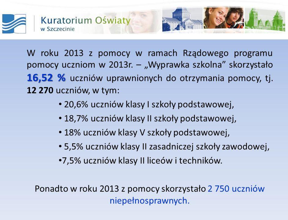 77,5% Na realizację Rządowego programu pomocy uczniom w 2013r.
