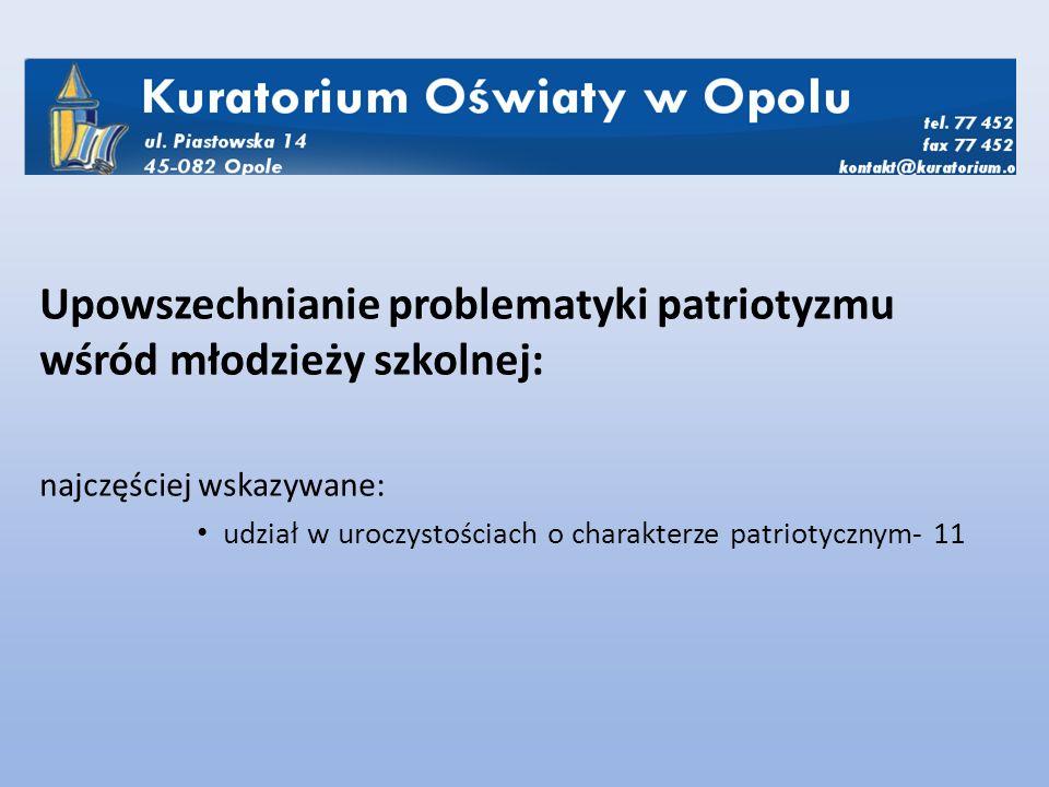 Upowszechnianie problematyki patriotyzmu wśród młodzieży szkolnej: najczęściej wskazywane: udział w uroczystościach o charakterze patriotycznym- 11