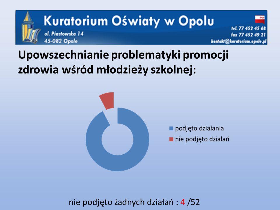 Upowszechnianie problematyki promocji zdrowia wśród młodzieży szkolnej: nie podjęto żadnych działań : 4 /52