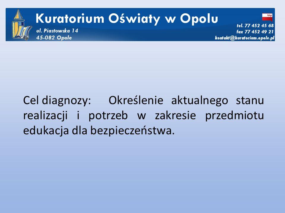 Cel diagnozy: Określenie aktualnego stanu realizacji i potrzeb w zakresie przedmiotu edukacja dla bezpieczeństwa.