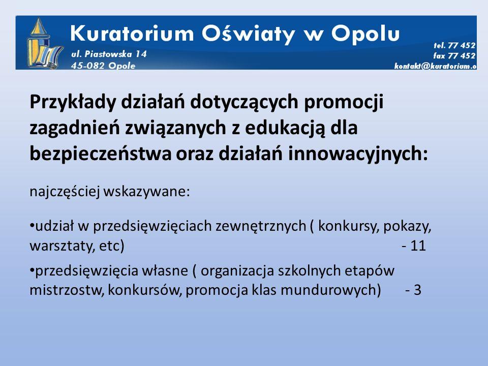 Przykłady działań dotyczących promocji zagadnień związanych z edukacją dla bezpieczeństwa oraz działań innowacyjnych: nie podjęto żadnych działań - 10/52!