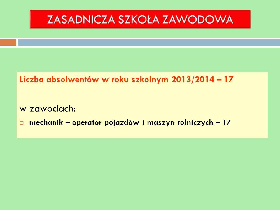 Liczba absolwentów w roku szkolnym 2013/2014 – 17 w zawodach: mechanik – operator pojazdów i maszyn rolniczych – 17