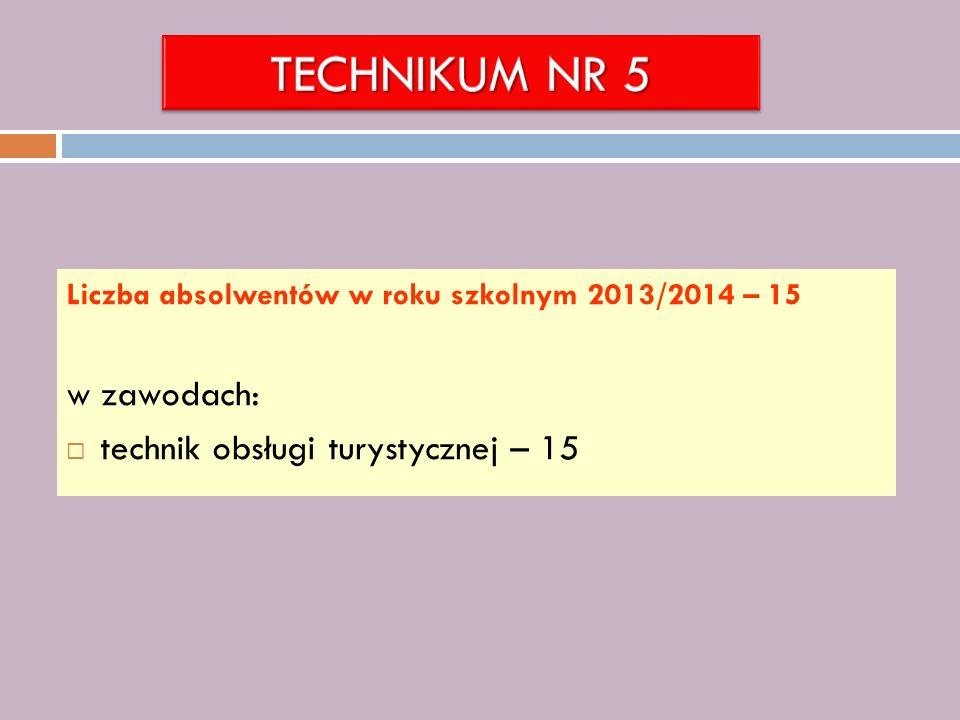 Liczba absolwentów w roku szkolnym 2013/2014 – 15 w zawodach: technik obsługi turystycznej – 15