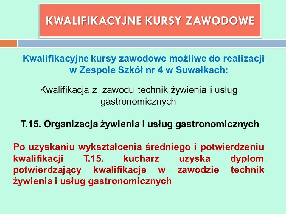 Kwalifikacyjne kursy zawodowe możliwe do realizacji w Zespole Szkół nr 4 w Suwałkach: KWALIFIKACYJNE KURSY ZAWODOWE Kwalifikacja z zawodu technik żywienia i usług gastronomicznych T.15.