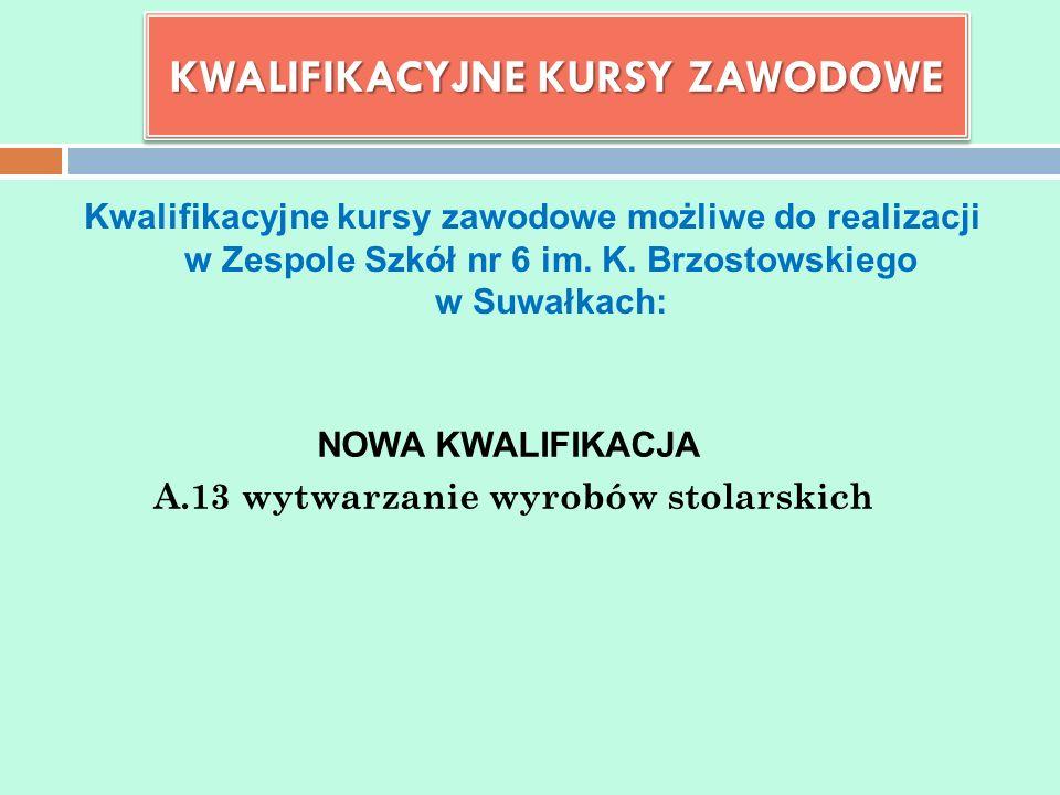Kwalifikacyjne kursy zawodowe możliwe do realizacji w Zespole Szkół nr 6 im. K. Brzostowskiego w Suwałkach: NOWA KWALIFIKACJA A.13 wytwarzanie wyrobów