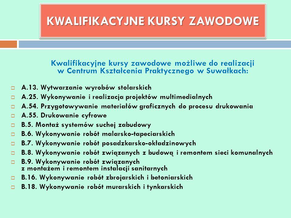Kwalifikacyjne kursy zawodowe możliwe do realizacji w Centrum Kształcenia Praktycznego w Suwałkach: A.13. Wytwarzanie wyrobów stolarskich A.25. Wykony