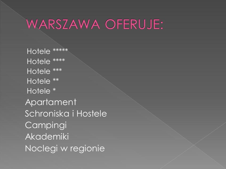 Hotele ***** Hotele **** Hotele *** Hotele ** Hotele * Apartament Schroniska i Hostele Campingi Akademiki Noclegi w regionie
