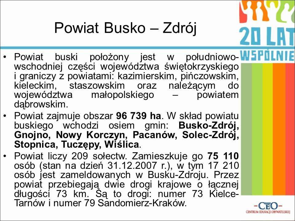 Powiat Busko – Zdrój Powiat buski położony jest w południowo- wschodniej części województwa świętokrzyskiego i graniczy z powiatami: kazimierskim, pińczowskim, kieleckim, staszowskim oraz należącym do województwa małopolskiego – powiatem dąbrowskim.