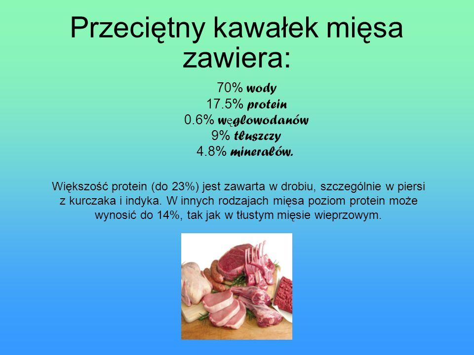 70% wody 17.5% protein 0.6% w ę glowodanów 9% tłuszczy 4.8% minerałów.