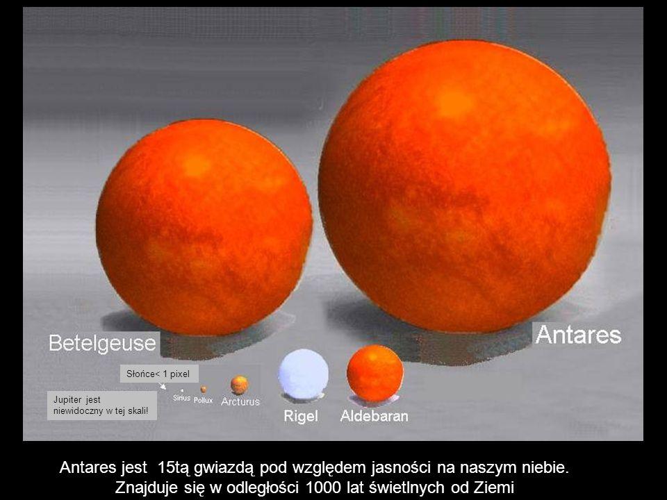 Słońce Sirius Arturo W tej skali Jupiter ma wielkość 1 pixela, a Ziemia w ogóle jest niewidoczna!