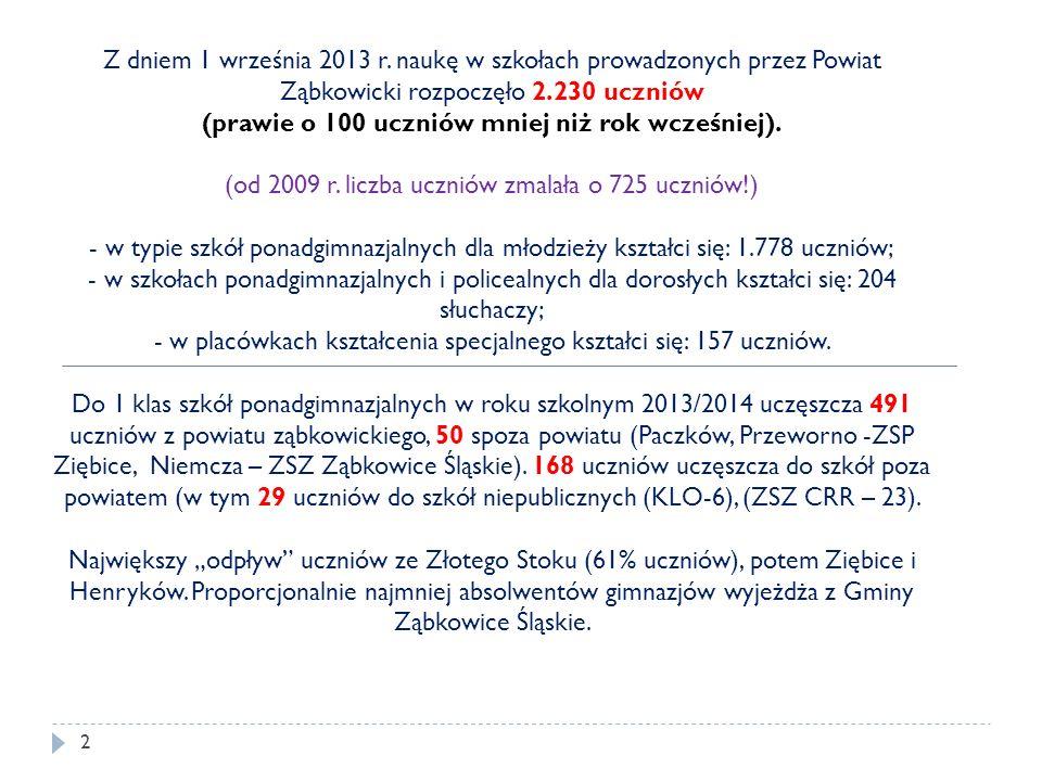 2 Z dniem 1 września 2013 r. naukę w szkołach prowadzonych przez Powiat Ząbkowicki rozpoczęło 2.230 uczniów (prawie o 100 uczniów mniej niż rok wcześn