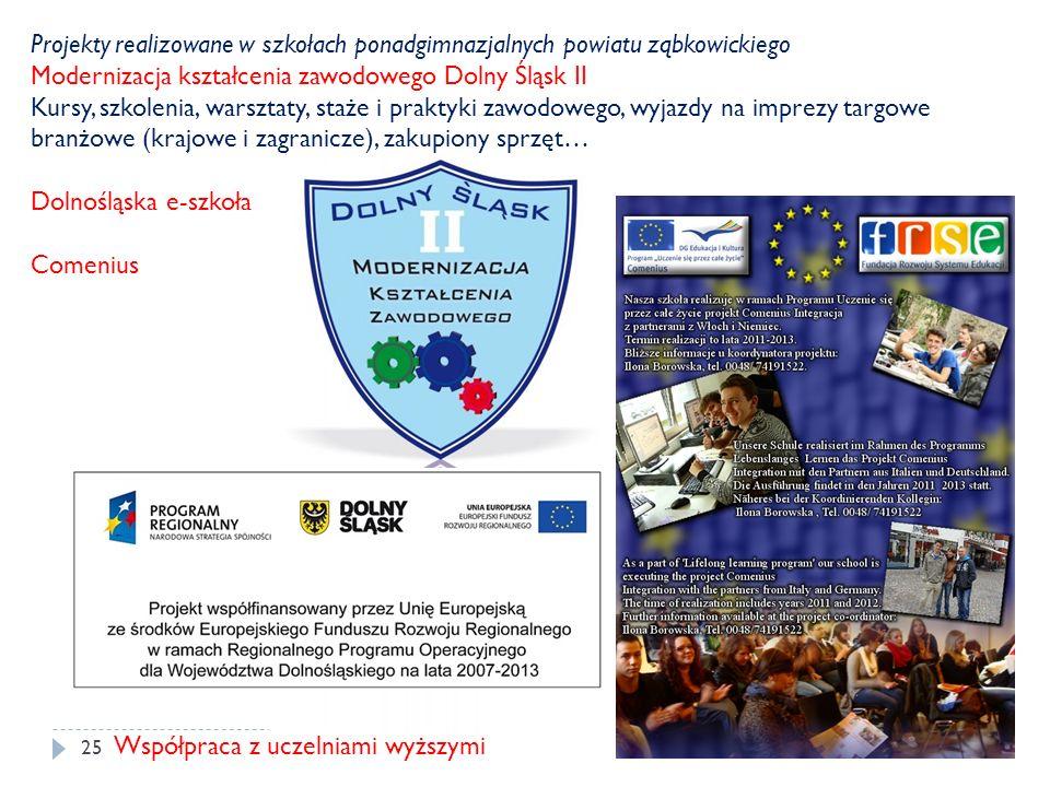 25 Projekty realizowane w szkołach ponadgimnazjalnych powiatu ząbkowickiego Modernizacja kształcenia zawodowego Dolny Śląsk II Kursy, szkolenia, warsz