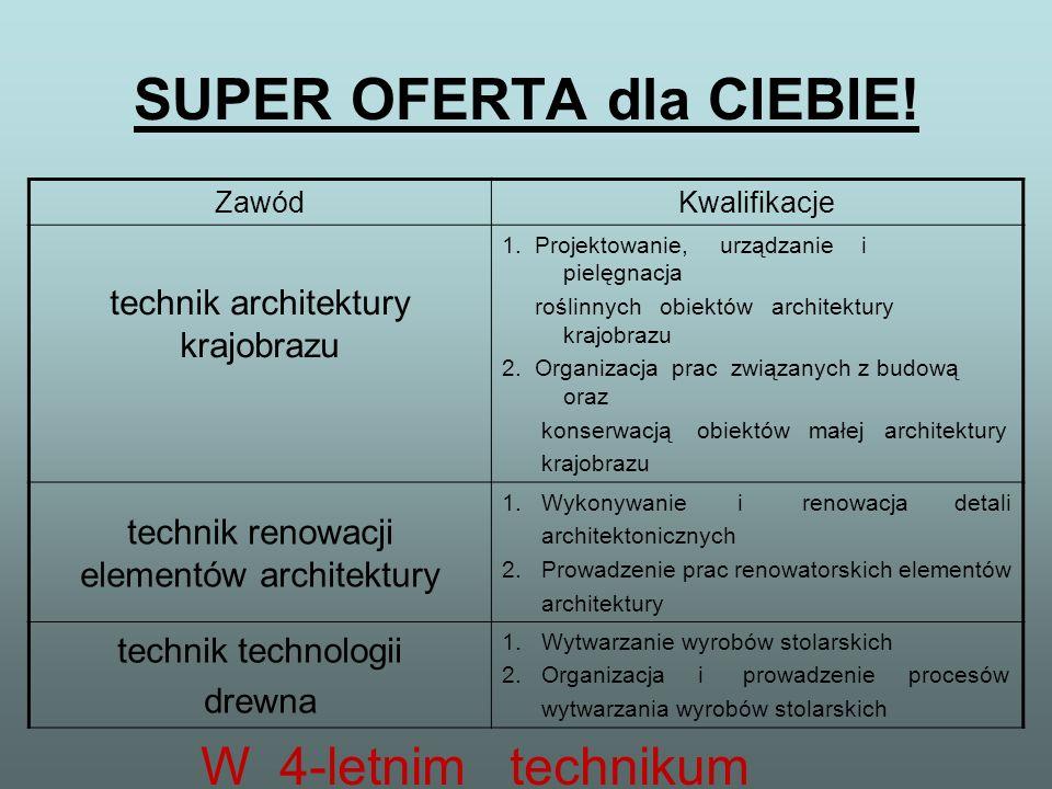 SUPER OFERTA dla CIEBIE.ZawódKwalifikacje technik architektury krajobrazu 1.