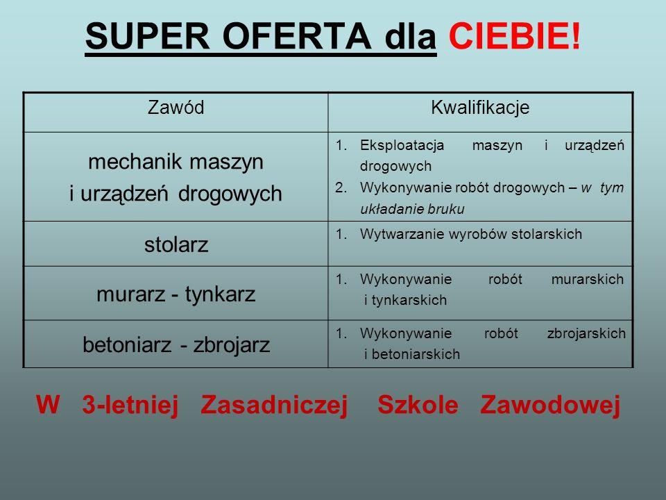SUPER OFERTA dla CIEBIE.ZawódKwalifikacje mechanik maszyn i urządzeń drogowych 1.