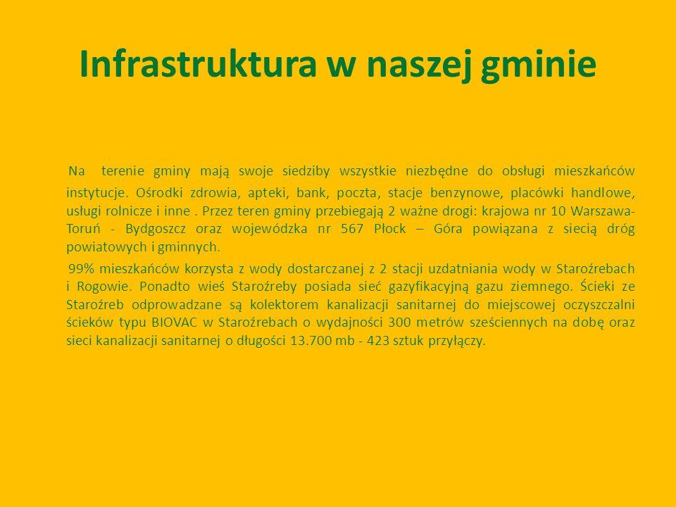 Infrastruktura w naszej gminie Na terenie gminy mają swoje siedziby wszystkie niezbędne do obsługi mieszkańców instytucje. Ośrodki zdrowia, apteki, ba