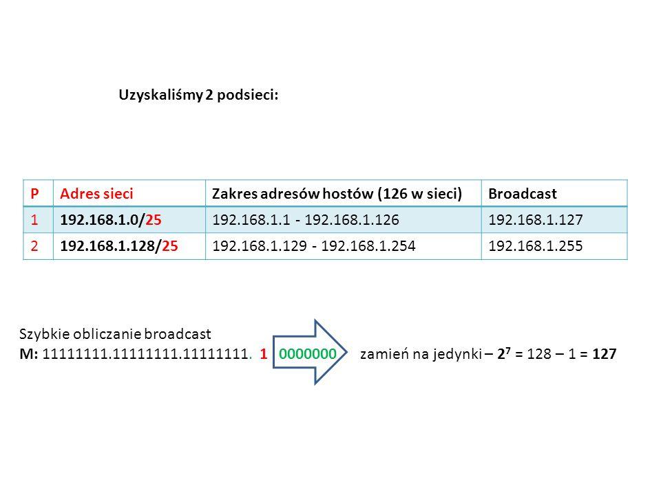 PAdres sieciZakres adresów hostów (126 w sieci)Broadcast 1192.168.1.0/25192.168.1.1 - 192.168.1.126192.168.1.127 2192.168.1.128/25192.168.1.129 - 192.168.1.254192.168.1.255 Szybkie obliczanie broadcast M: 11111111.11111111.11111111.