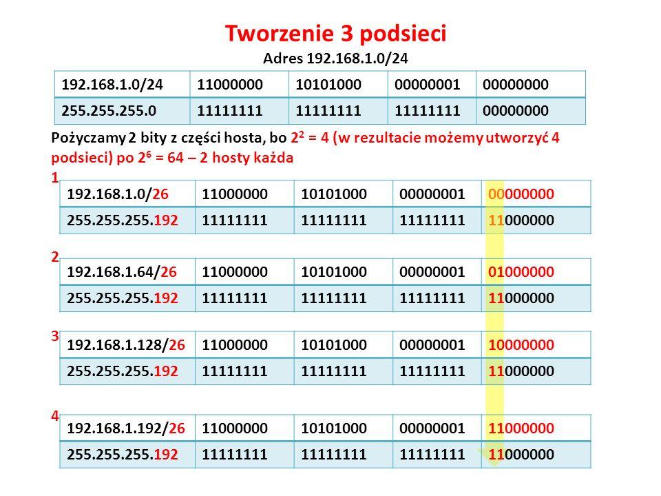 Tworzenie 3 podsieci Adres 192.168.1.0/24 Pożyczamy 2 bity z części hosta, bo 2 2 = 4 (w rezultacie możemy utworzyć 4 podsieci) po 2 6 = 64 – 2 hosty każda 1 2 3 4 192.168.1.0/2411000000101010000000000100000000 255.255.255.011111111 00000000 192.168.1.0/2611000000101010000000000100000000 255.255.255.19211111111 11000000 192.168.1.64/2611000000101010000000000101000000 255.255.255.19211111111 11000000 192.168.1.128/2611000000101010000000000110000000 255.255.255.19211111111 11000000 192.168.1.192/2611000000101010000000000111000000 255.255.255.19211111111 11000000