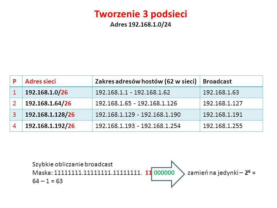 Tworzenie 3 podsieci Adres 192.168.1.0/24 PAdres sieciZakres adresów hostów (62 w sieci)Broadcast 1192.168.1.0/26192.168.1.1 - 192.168.1.62192.168.1.63 2192.168.1.64/26192.168.1.65 - 192.168.1.126192.168.1.127 3192.168.1.128/26192.168.1.129 - 192.168.1.190192.168.1.191 4192.168.1.192/26192.168.1.193 - 192.168.1.254192.168.1.255 Szybkie obliczanie broadcast Maska: 11111111.11111111.11111111.