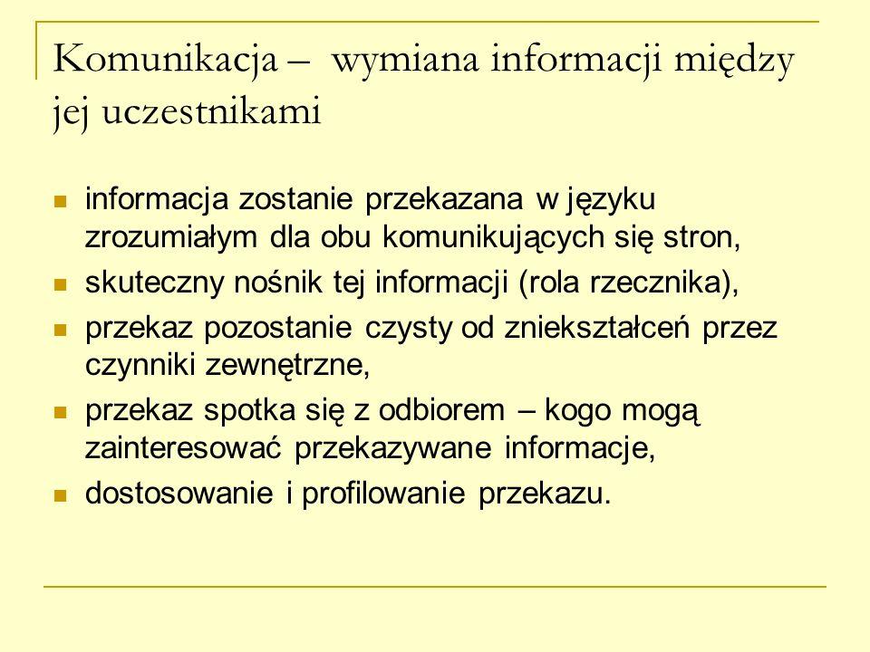 Komunikacja – wymiana informacji między jej uczestnikami informacja zostanie przekazana w języku zrozumiałym dla obu komunikujących się stron, skutecz