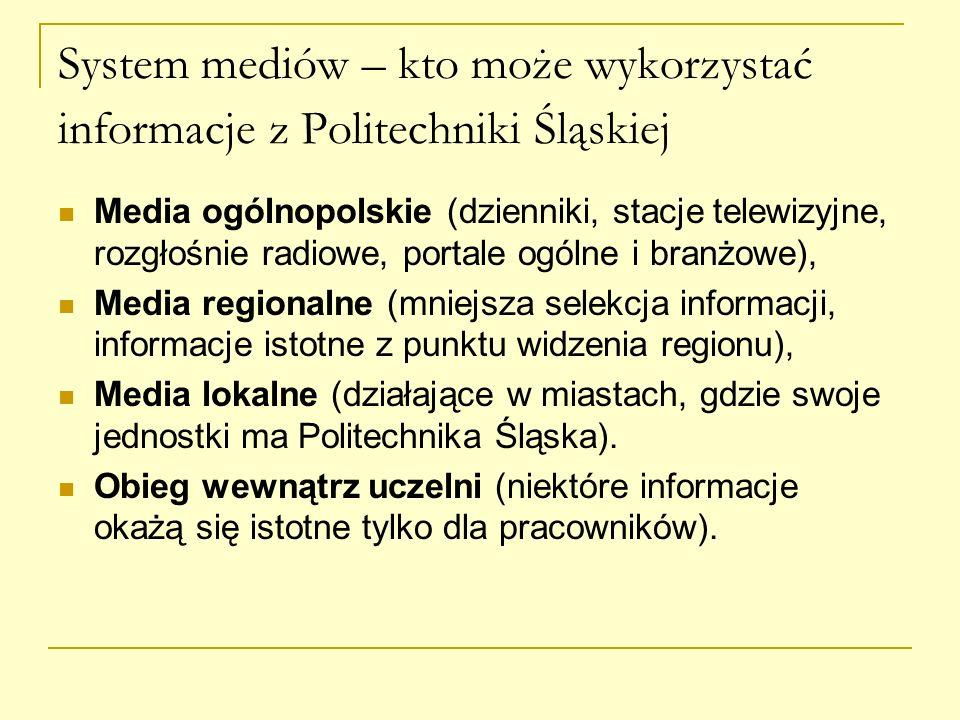 System mediów – kto może wykorzystać informacje z Politechniki Śląskiej Media ogólnopolskie (dzienniki, stacje telewizyjne, rozgłośnie radiowe, portal