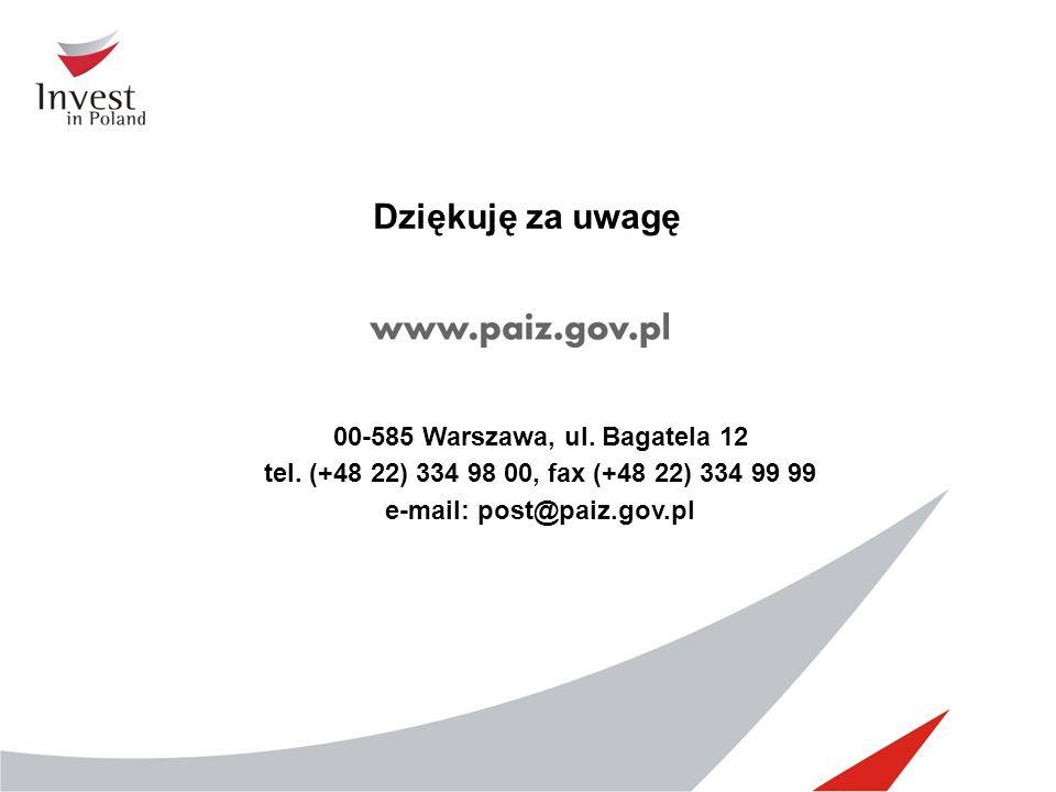 00-585 Warszawa, ul. Bagatela 12 tel. (+48 22) 334 98 00, fax (+48 22) 334 99 99 e-mail: post@paiz.gov.pl Dziękuję za uwagę