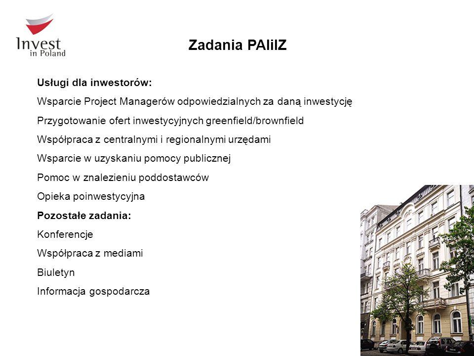 Projekty obsługiwane przez PAIiIZ* * Stan na 28.09.12 Projekty143 Wartość (w mln EUR)5133,12 Zatrudnienie34 427