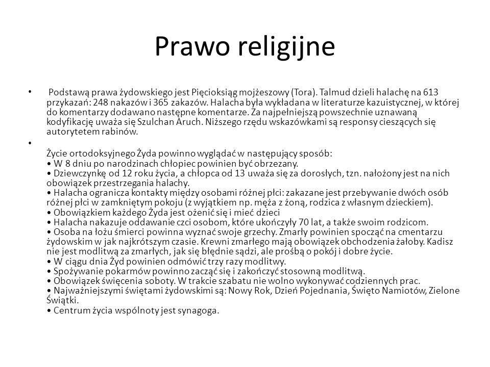Prawo religijne Podstawą prawa żydowskiego jest Pięcioksiąg mojżeszowy (Tora).