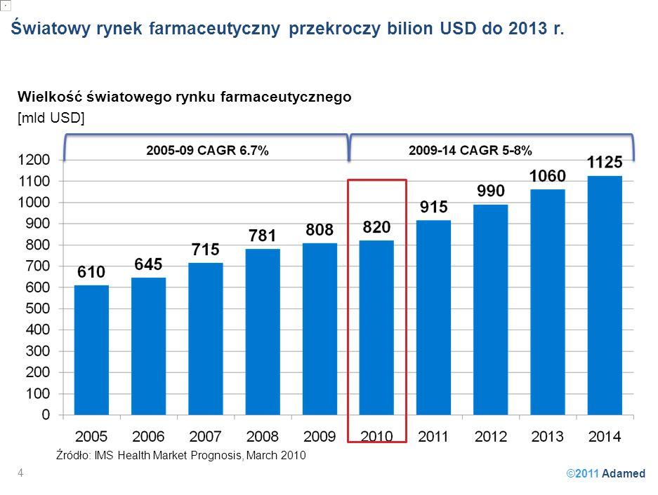 ©2011 Adamed Światowy rynek farmaceutyczny przekroczy bilion USD do 2013 r. 4 Źródło: IMS Health Market Prognosis, March 2010 Wielkość światowego rynk