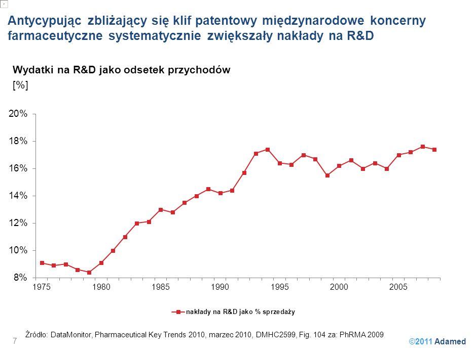©2011 Adamed Antycypując zbliżający się klif patentowy międzynarodowe koncerny farmaceutyczne systematycznie zwiększały nakłady na R&D Wydatki na R&D jako odsetek przychodów [%] 7 Źródło: DataMonitor, Pharmaceutical Key Trends 2010, marzec 2010, DMHC2599, Fig.
