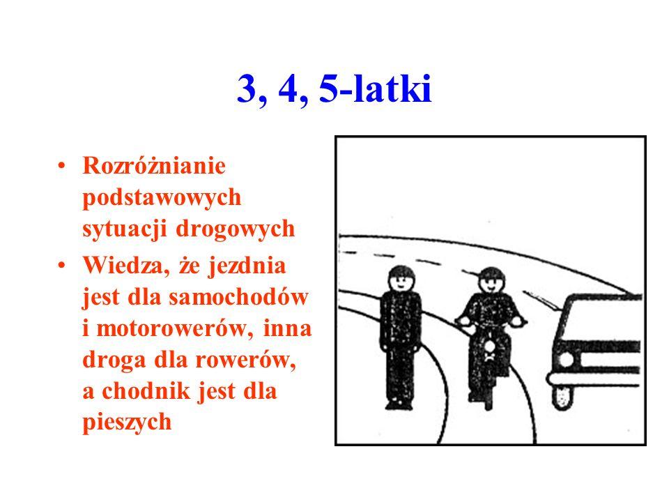 3, 4, 5-latki Rozróżnianie podstawowych sytuacji drogowych Wiedza, że jezdnia jest dla samochodów i motorowerów, inna droga dla rowerów, a chodnik jes