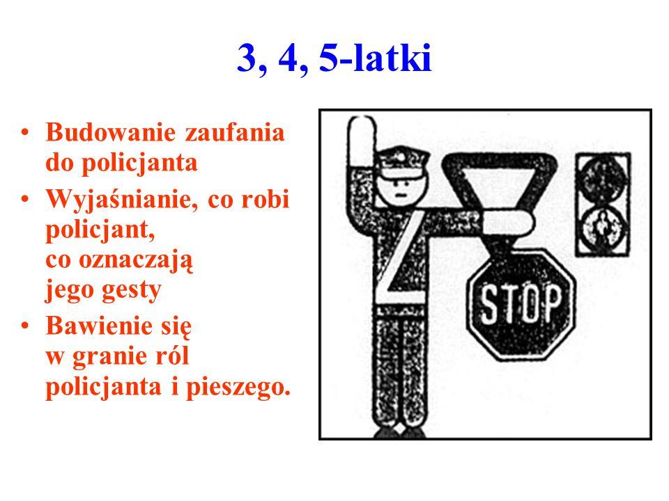 3, 4, 5-latki Budowanie zaufania do policjanta Wyjaśnianie, co robi policjant, co oznaczają jego gesty Bawienie się w granie ról policjanta i pieszego