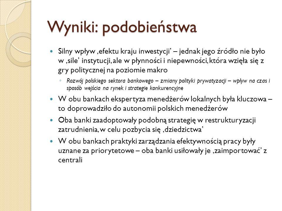 Wyniki: podobieństwa Silny wpływ efektu kraju inwestycji – jednak jego źródło nie było w sile instytucji, ale w płynności i niepewności, która wzięła się z gry politycznej na poziomie makro Rozwój polskiego sektora bankowego – zmiany polityki prywatyzacji – wpływ na czas i sposób wejścia na rynek i strategie konkurencyjne W obu bankach ekspertyza menedżerów lokalnych była kluczowa – to doprowadziło do autonomii polskich menedżerów Oba banki zaadoptowały podobną strategię w restrukturyzacji zatrudnienia, w celu pozbycia się dziedzictwa W obu bankach praktyki zarządzania efektywnością pracy były uznane za priorytetowe – oba banki usiłowały je zaimportować z centrali
