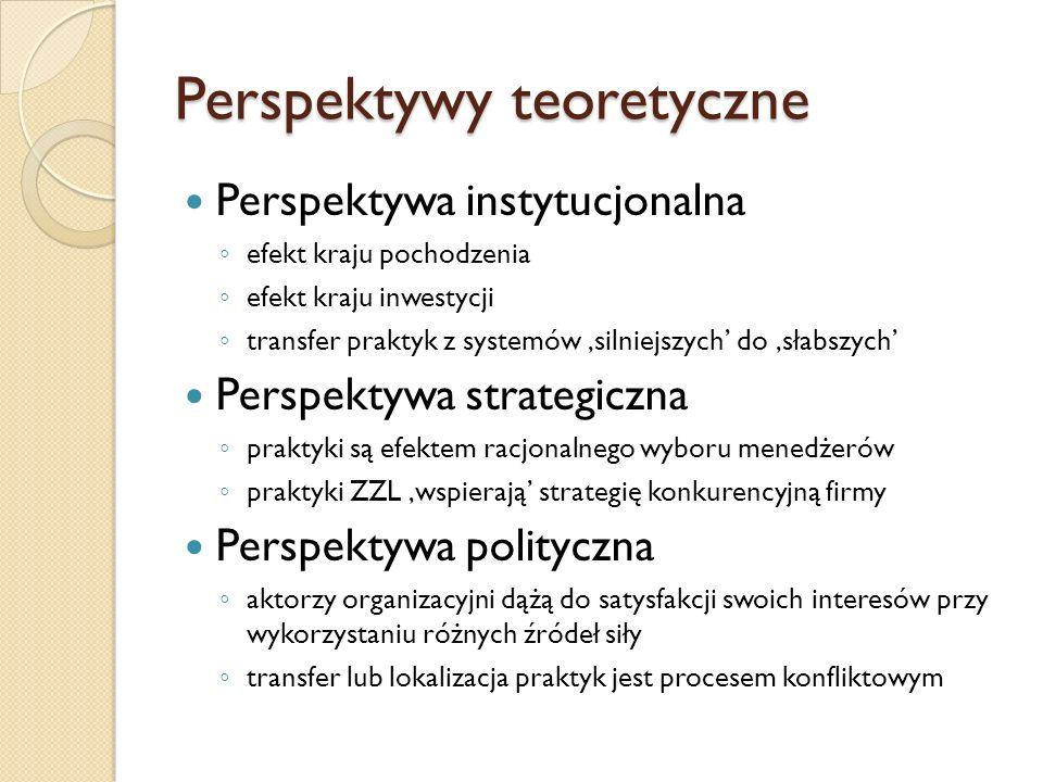Perspektywy teoretyczne Perspektywa instytucjonalna efekt kraju pochodzenia efekt kraju inwestycji transfer praktyk z systemów silniejszych do słabszych Perspektywa strategiczna praktyki są efektem racjonalnego wyboru menedżerów praktyki ZZL wspierają strategię konkurencyjną firmy Perspektywa polityczna aktorzy organizacyjni dążą do satysfakcji swoich interesów przy wykorzystaniu różnych źródeł siły transfer lub lokalizacja praktyk jest procesem konfliktowym