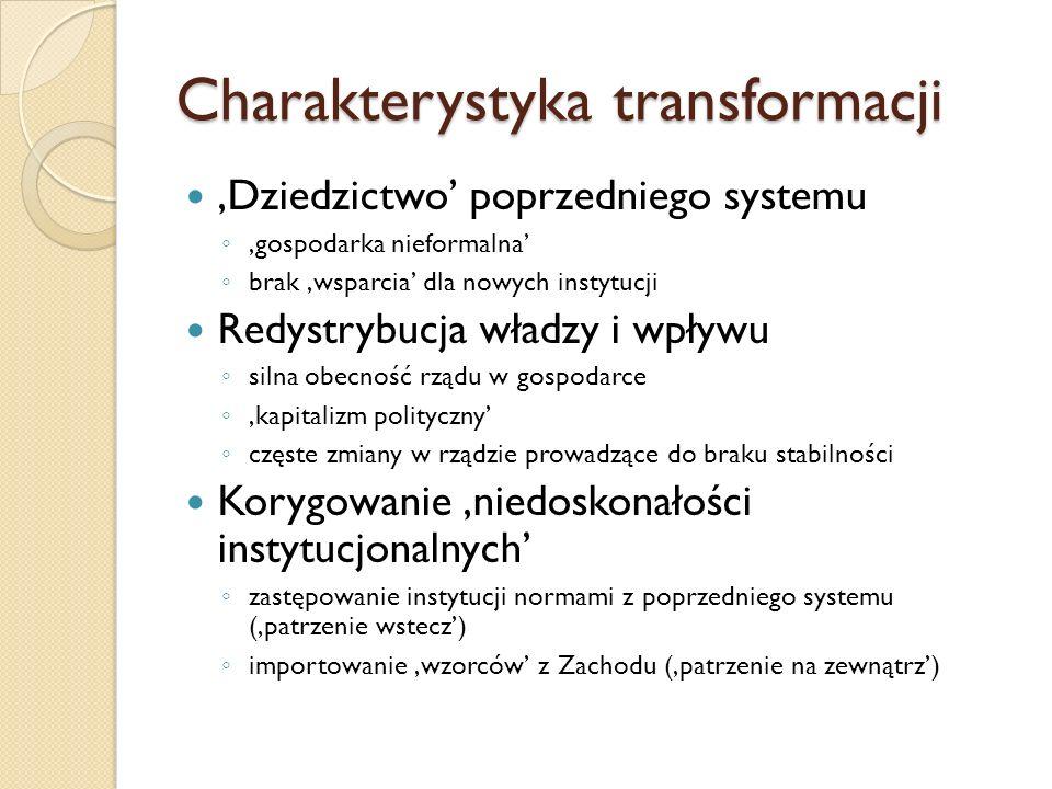 Charakterystyka transformacji Dziedzictwo poprzedniego systemu gospodarka nieformalna brak wsparcia dla nowych instytucji Redystrybucja władzy i wpływu silna obecność rządu w gospodarce kapitalizm polityczny częste zmiany w rządzie prowadzące do braku stabilności Korygowanie niedoskonałości instytucjonalnych zastępowanie instytucji normami z poprzedniego systemu (patrzenie wstecz) importowanie wzorców z Zachodu (patrzenie na zewnątrz)