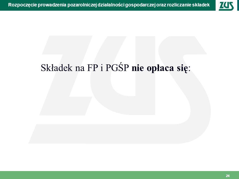 24 Rozpoczęcie prowadzenia pozarolniczej działalności gospodarczej oraz rozliczanie składek Składek na FP i PGŚP nie opłaca się: