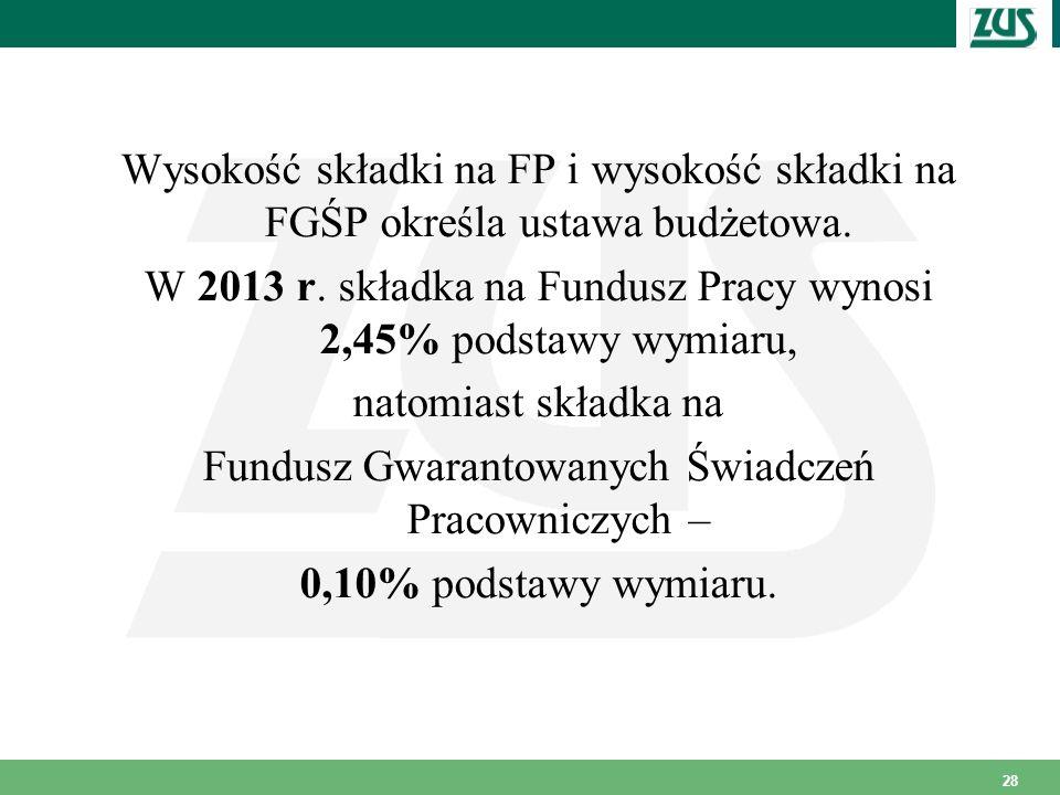 28 Wysokość składki na FP i wysokość składki na FGŚP określa ustawa budżetowa. W 2013 r. składka na Fundusz Pracy wynosi 2,45% podstawy wymiaru, natom