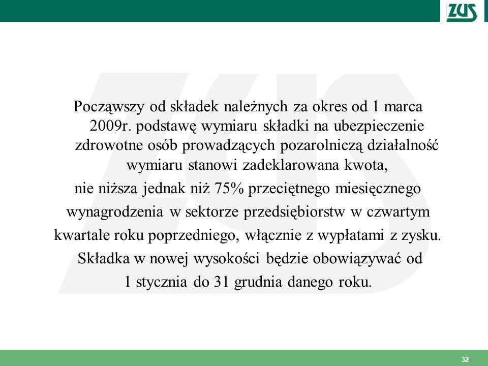 32 Począwszy od składek należnych za okres od 1 marca 2009r. podstawę wymiaru składki na ubezpieczenie zdrowotne osób prowadzących pozarolniczą działa