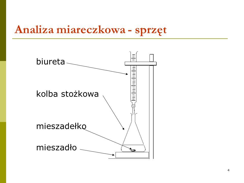 5 Analiza miareczkowa - biureta Biureta długa, cienka rurka szklana z precyzyjną skalą objętości, w dolnej części posiada kranik dół zakończony zwężeniem zadaniem biurety jest precyzyjne odmierzanie cieczy w czasie miareczkowania szybkie przygotowywanie roztworów mianowanych Biurety mają różną objętość i wysokość mikrobiurety - mają pojemność rzędu kilku ml biurety przemysłowe mogą mieć do 10 l pojemności najczęściej spotykane mają pojemność od 50 do 150 ml wysokość od 50 do 150 cm