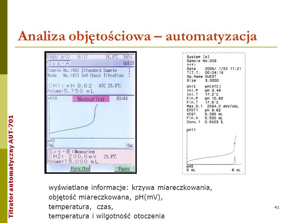 Analiza objętościowa – automatyzacja wyświetlane informacje: krzywa miareczkowania, objętość miareczkowana, pH(mV), temperatura, czas, temperatura i w