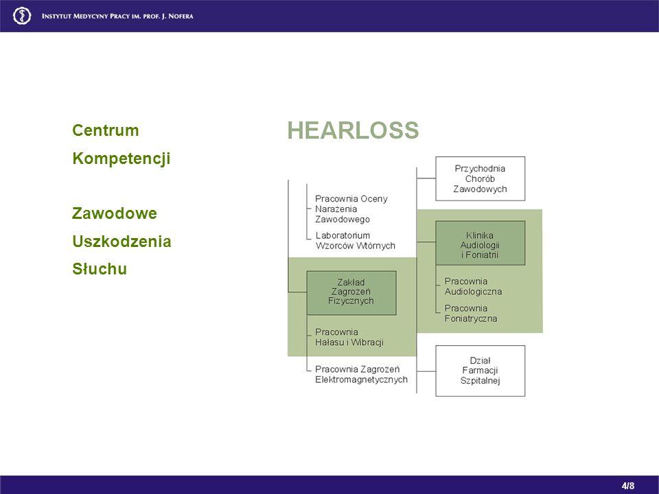 3/8 Centrum Doskonałości Biologia Molekularna i Epidemiologia Raka Środowiskowego i Zawodowego