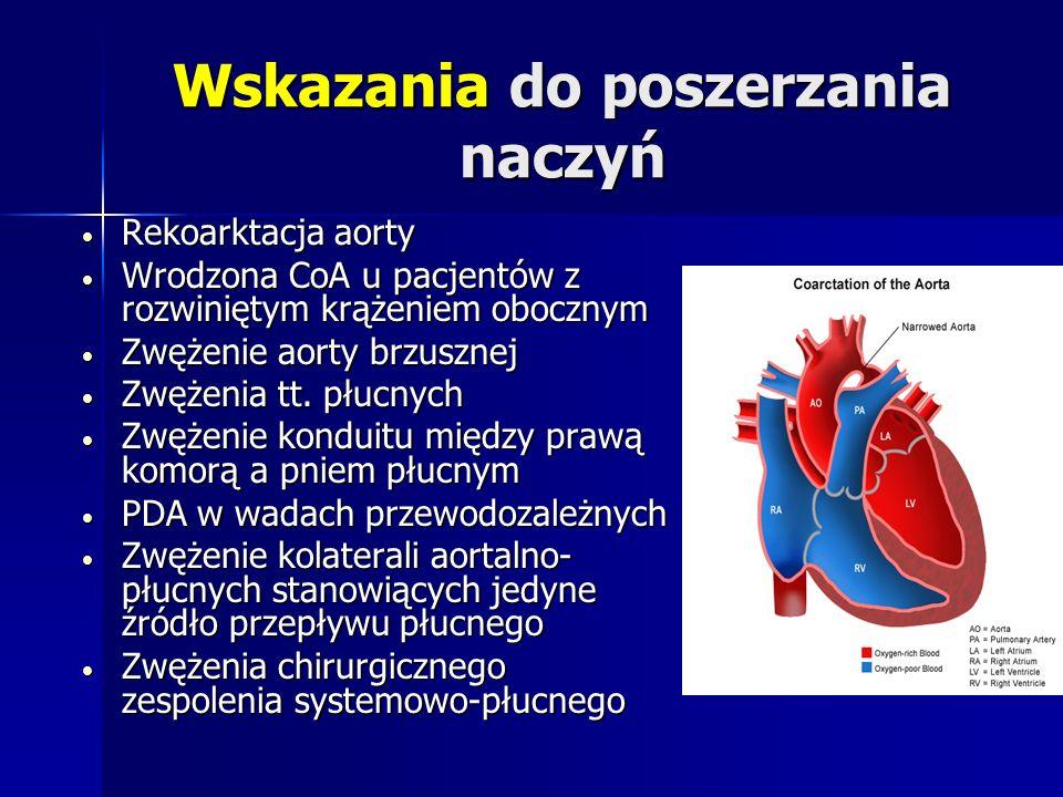 Wskazania do poszerzania naczyń Rekoarktacja aorty Rekoarktacja aorty Wrodzona CoA u pacjentów z rozwiniętym krążeniem obocznym Wrodzona CoA u pacjent
