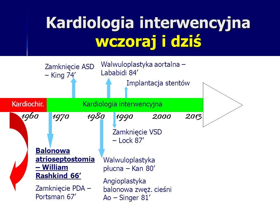 Kardiologia interwencyjna wczoraj i dziś Balonowa atrioseptostomia – William Rashkind 66 Zamknięcie PDA – Portsman 67 Zamknięcie ASD – King 74 Walwulo