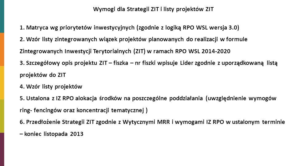 Wymogi dla Strategii ZIT i listy projektów ZIT 1. Matryca wg priorytetów inwestycyjnych (zgodnie z logiką RPO WSL wersja 3.0) 2. Wzór listy zintegrowa