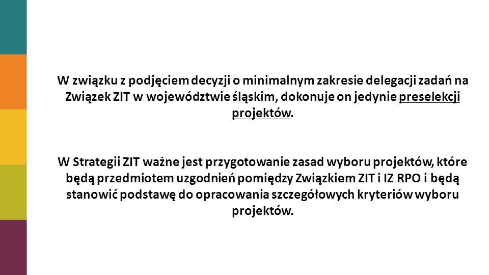 W związku z podjęciem decyzji o minimalnym zakresie delegacji zadań na Związek ZIT w województwie śląskim, dokonuje on jedynie preselekcji projektów.