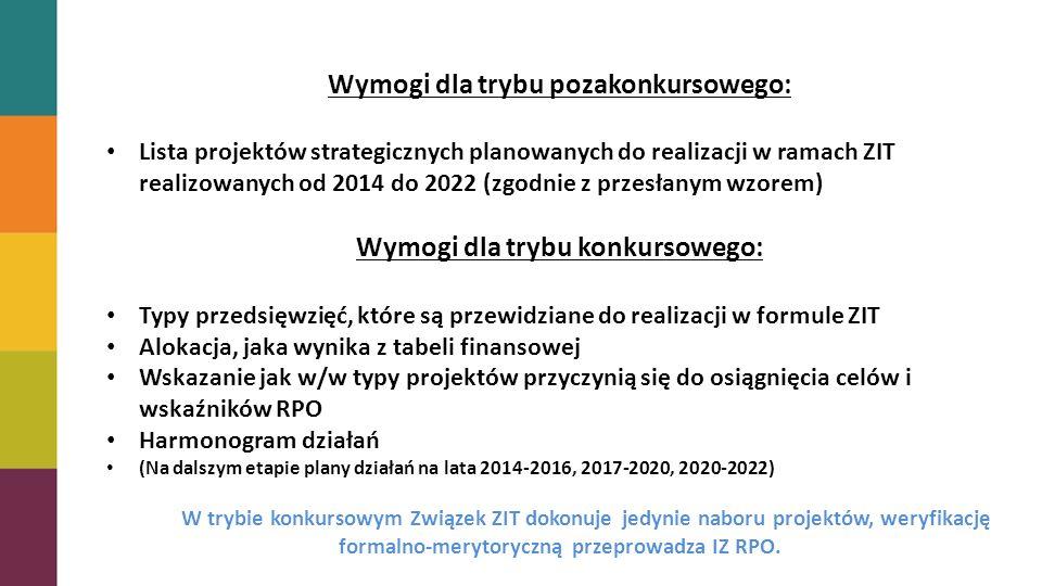 Wymogi dla trybu pozakonkursowego: Lista projektów strategicznych planowanych do realizacji w ramach ZIT realizowanych od 2014 do 2022 (zgodnie z prze