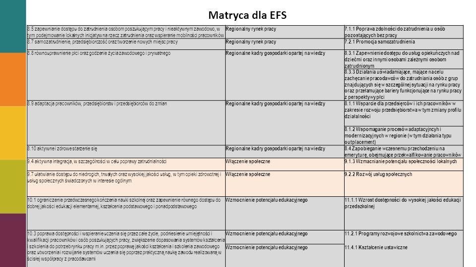 Matryca dla EFS 8.5 zapewnianie dostępu do zatrudnienia osobom poszukującym pracy i nieaktywnym zawodowo, w tym podejmowanie lokalnych inicjatyw na rz
